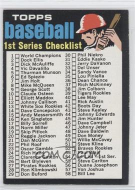 1971 Topps - [Base] #54 - 1st Series Checklist (1-132)