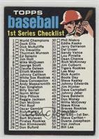 Checklist - 1st Series Checklist (1-132)