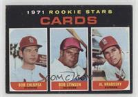 1971 Rookie Stars - Bob Chlupsa, Bob Stinson, Al Hrabosky [GoodtoVG…