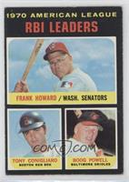 AL RBI Leaders (Frank Howard, Tony Conigliaro, Boog Powell) [Poor to …