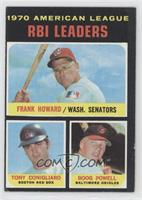 AL RBI Leaders (Frank Howard, Tony Conigliaro, Boog Powell) [NoneGood&nbs…