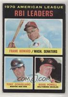 AL RBI Leaders (Frank Howard, Tony Conigliaro, Boog Powell)