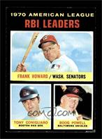 American League RBI Leaders (Frank Howard, Tony Conigliaro, Boog Powell) [EX]