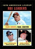 American League RBI Leaders (Frank Howard, Tony Conigliaro, Boog Powell) [EX&nb…