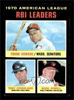 American League RBI Leaders (Frank Howard, Tony Conigliaro, Boog Powell) [GOOD]