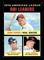 American League RBI Leaders (Frank Howard, Tony Conigliaro, Boog Powell) [VG]