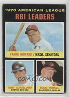 American League RBI Leaders (Frank Howard, Tony Conigliaro, Boog Powell) [Good&…