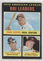 American League RBI Leaders (Frank Howard, Tony Conigliaro, Boog Powell)