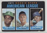 Bobby Brooks, Pete Koegel, Scott Northey [Poor]
