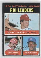 NL RBI Leaders (Johnny Bench, Tony Perez, Billy Williams)