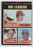 NL RBI Leaders (Johnny Bench, Tony Perez, Billy Williams) [Altered]