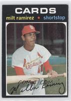Milt Ramirez