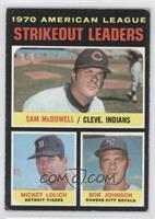 AL Strikeout Leaders (Sam McDowell, Mickey Lolich, Bob Johnson) [Good to&n…