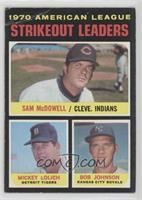 Strikeout Leaders (Sam McDowell, Mickey Lolich, Bob Johnson) [Poorto…