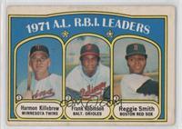 1971 A.L. R.B.I. Leaders - Frank Robinson, Reggie Smith, Harmon Killebrew [Poor…