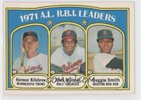 1971 A.L. R.B.I. Leaders - Frank Robinson, Reggie Smith, Harmon Killebrew