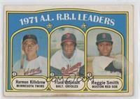 1971 A.L. R.B.I. Leaders - Frank Robinson, Reggie Smith, Harmon Killebrew [Poor]