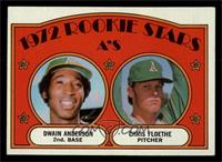 Rookie Stars A's (Dwain Anderson, Chris Floethe) [EXMT]