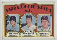 Rookie Stars A.L. (John Curtis, Rich Hinton, Mickey Scott) [GoodtoV…