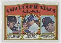 High # - Rookie Stars A.L.-N.L. (Ben Oglivie, Ron Cey, Bernie Williams)