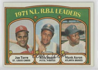 1972 Topps - [Base] #87 - 1971 N.L. R.B.I. Leaders (Joe Torre, Willie Stargell, Hank Aaron)