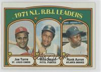 1971 N.L. R.B.I. Leaders (Joe Torre, Willie Stargell, Hank Aaron)