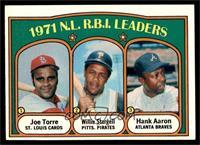 1971 N.L. R.B.I. Leaders (Joe Torre, Willie Stargell, Hank Aaron) [NM]