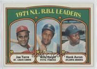 1971 N.L. R.B.I. Leaders (Joe Torre, Willie Stargell, Hank Aaron) [Poorto…