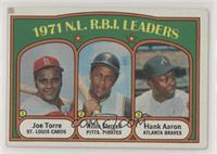 1971 N.L. R.B.I. Leaders (Joe Torre, Willie Stargell, Hank Aaron) [Goodto…