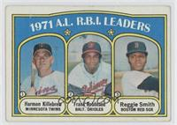 A.L. R.B.I. Leaders (Harmon Killebrew, Frank Robinson, Reggie Smith) [Noted]
