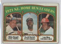 1971 N.L. Home Run Leaders (Willie Stargell, Hank Aaron, Lee May) [Poor]