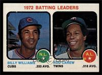 1972 Batting Leaders (Billy Williams, Rod Carew) [NM MT]