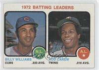 1972 Batting Leaders (Billy Williams, Rod Carew)