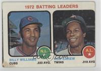 1972 Batting Leaders (Billy Williams, Rod Carew) [Poor to Fair]
