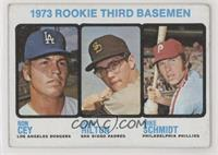 High # - 1973 Rookie Third Basemen (Ron Cey, John Hilton, Mike Schmidt)