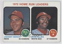 1972 Home Run Leaders (Johnny Bench, Dick Allen)