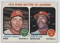 1972 Runs Batted In Leaders (Johnny Bench, Dick Allen)