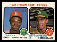 Lou Brock, Bert Campaneris [NM MT]