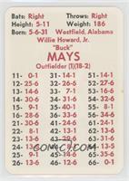 1974 Apba Baseball 1973 Season Base Baseball Cards