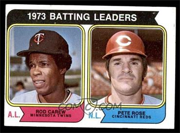 1974 Topps - [Base] #201 - 1973 Batting Leaders (Rod Carew, Pete Rose) [EX]