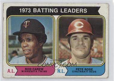 1974 Topps - [Base] #201 - 1973 Batting Leaders (Rod Carew, Pete Rose) [Poor]