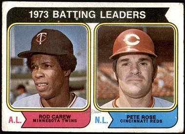 1974 Topps - [Base] #201 - 1973 Batting Leaders (Rod Carew, Pete Rose) [GD+]