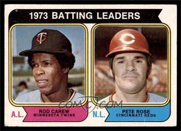 1974 Topps - [Base] #201 - 1973 Batting Leaders (Rod Carew, Pete Rose) [VG]