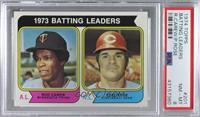 1973 Batting Leaders (Rod Carew, Pete Rose) [PSA8NM‑MT]