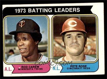 1974 Topps - [Base] #201 - 1973 Batting Leaders (Rod Carew, Pete Rose) [VG]