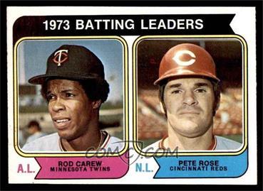 1974 Topps - [Base] #201 - 1973 Batting Leaders (Rod Carew, Pete Rose) [NMMT]