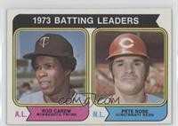 1973 Batting Leaders (Rod Carew, Pete Rose)