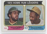 1973 Home Run Leaders (Reggie Jackson, Willie Stargell)