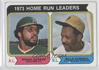 1973 Home Run Leaders (Reggie Jackson, Willie Stargell) [GoodtoVG&#…