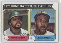 1973 Runs Batted In Leaders (Reggie Jackson, Willie Stargell)